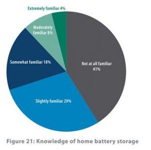 ACOLA energy storage