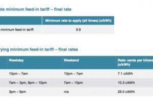 Victoria regulator finalises new time varying tariffs for solar exports